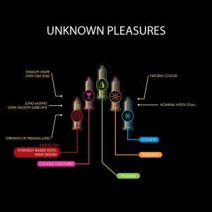 Preservativos sin látex - Preservativos SKYN - Condones SKYN Unknown pleasure