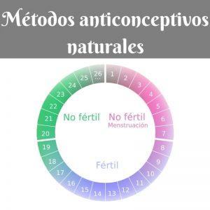 Los métodos anticonceptivos naturales